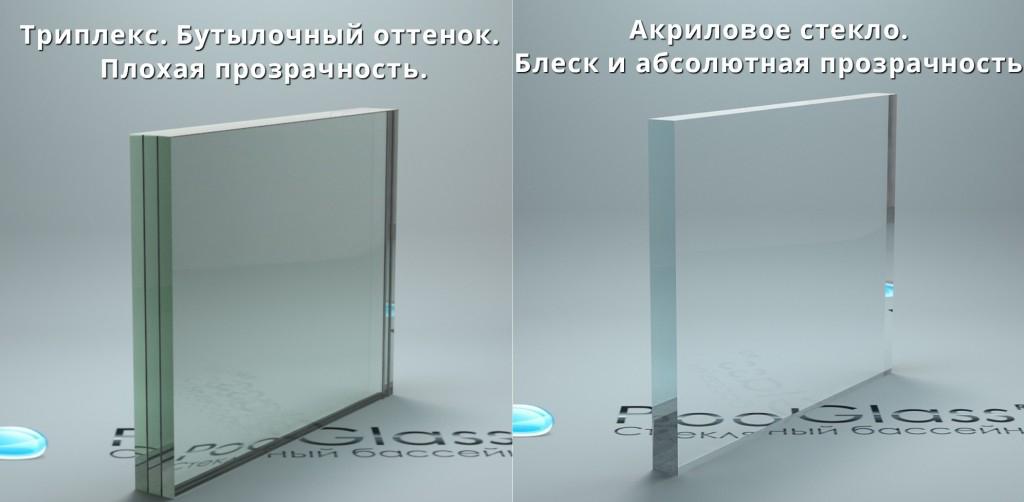 Сравнение триплекса и акрилового стекла
