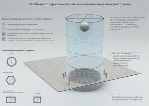 Обеспечение сейсмоустойчивости строительных конструкций